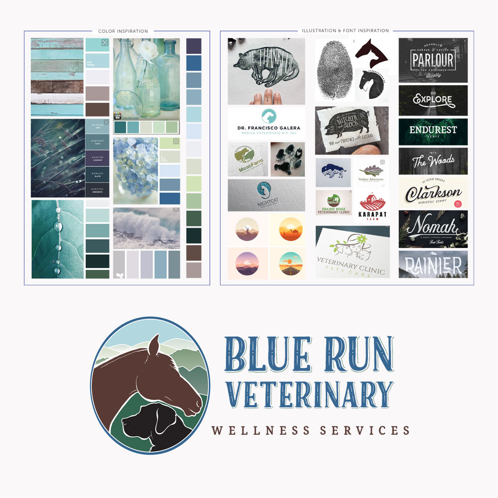 Blue Run Veterinary Wellness Inspiration